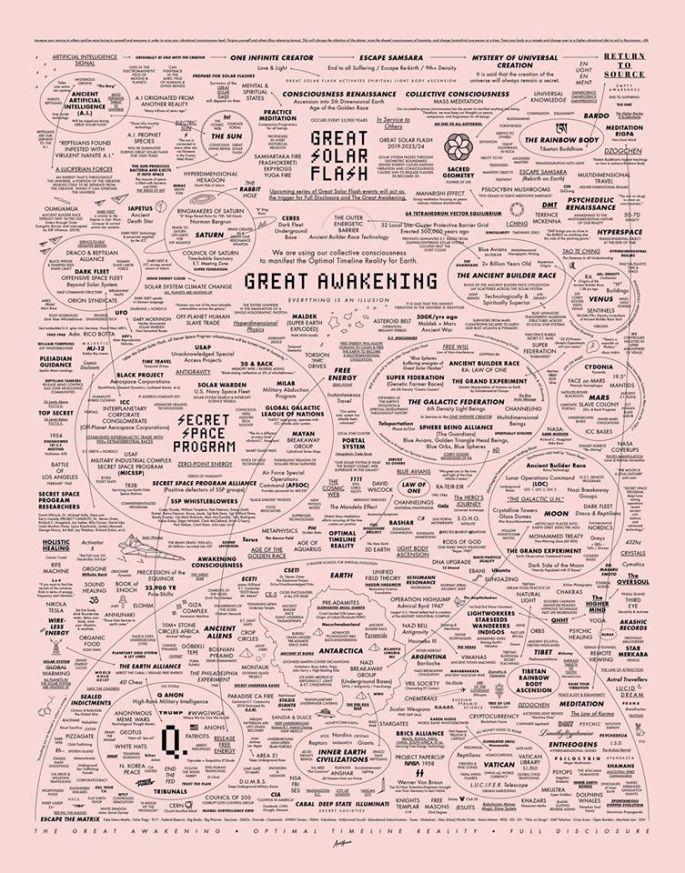 mapa powiązań