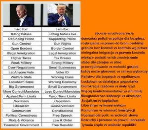 porównanie poglądów kandydatów